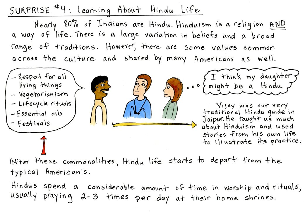 Learning about Hindu Life